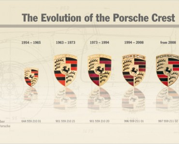 the-evolution-of-porsche-crest