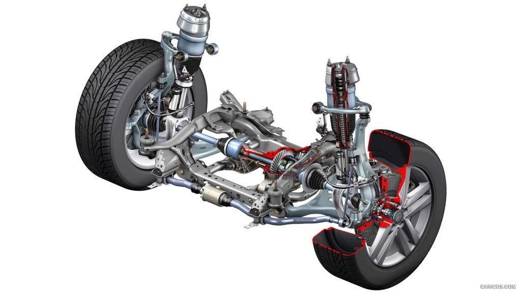 audi 5000 fuse box dodge charger fuse wiring diagram   elsalvadorla Audi R8 Audi 5000 Turbo